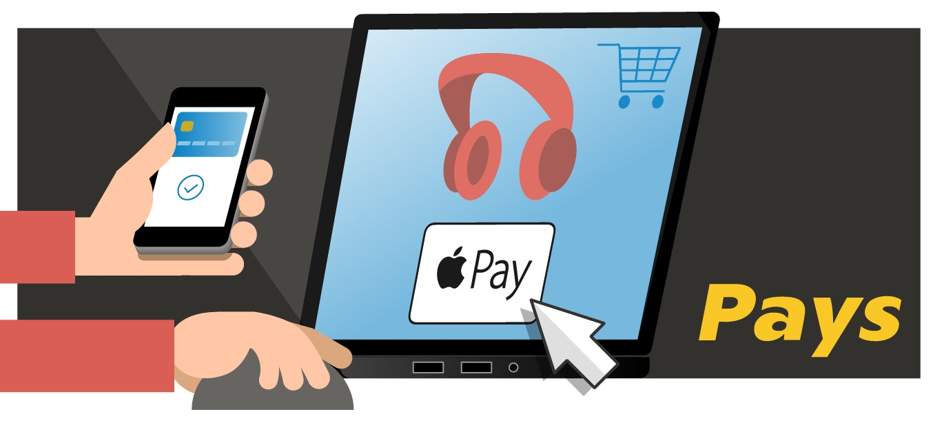 Platby Apple Pay
